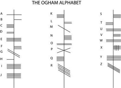 printable ogham alphabet best 25 ogham tattoo ideas on pinterest irish tattoos