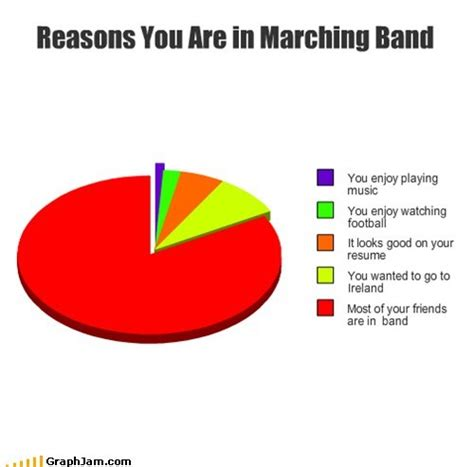 Marching Band Memes - reasons you are in marching band marching band memes