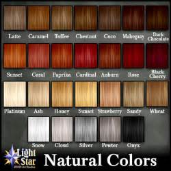 brown color names top shades of brown color name chart images for