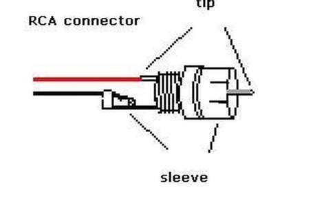 rca connector wiring rca wiring diagram