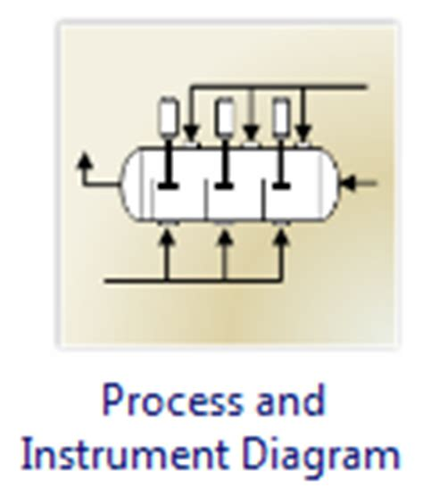 process and instrumentation diagram software easy process and instrumentation drawing software