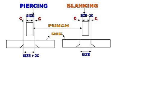engineering pattern makers tools tool and dye tool making tool engineering