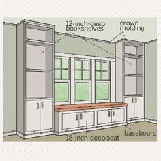 Living Room Window Dimensions 1000 Ideas About Window Seats On Nooks Bay