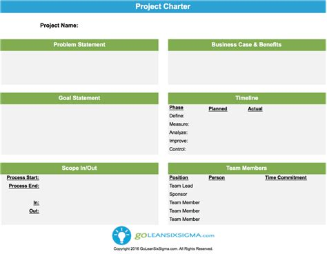 non profit charter template project charter template exle