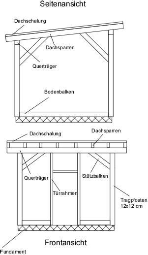 holzpavillon selber bauen bauplan holzpavillon bauanleitung und bauplan bvrao