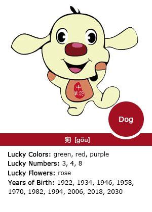 new year animal in 1946 year of the zodiac luck personality