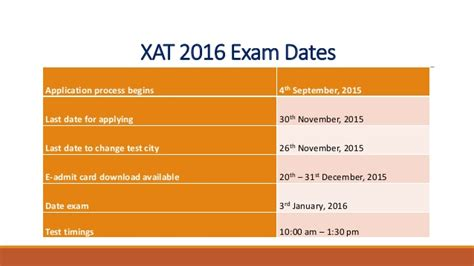 exam pattern for xat detailed information on xat 2016 eligibility pattern and