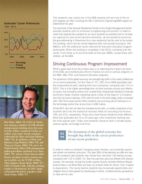 Of Michigan Flint Mba Review by 2014 Year In Review Stanford Graduate School Of Business