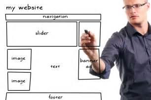 website planning software best free web design software digital trends