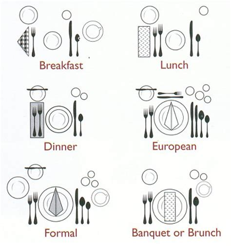 table setting diagrams cutler design how to set a table