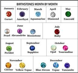 birthstones by month color and meaning search results for birthstones and their meanings