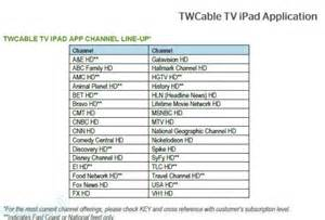 Time Warner Cable Channel Guide Qam Time Warner Cable Channel Lineup The Knownledge
