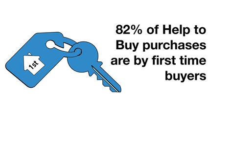 help to buy a house uk help from the government to buy a house 28 images next time buyer schemes gleeson