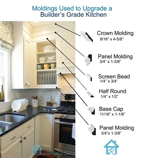 how to add crown molding to kitchen cabinets remodelando la casa adding moldings to your kitchen cabinets