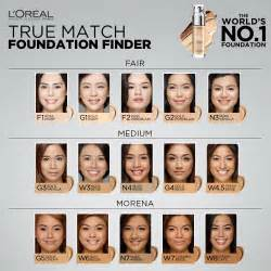 l oreal true match liquid foundation f2 porcelain