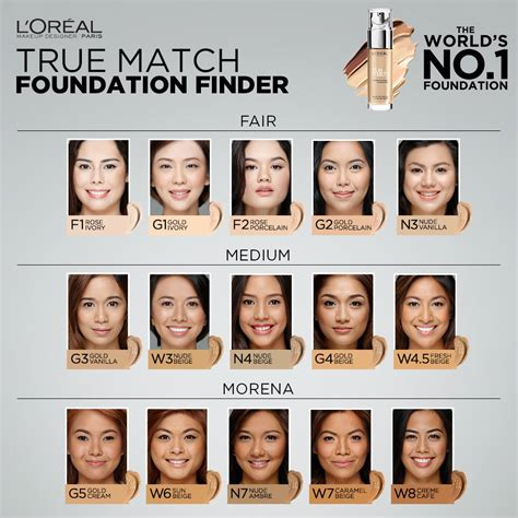 l shades l oreal true match foundation color chart l oreal true
