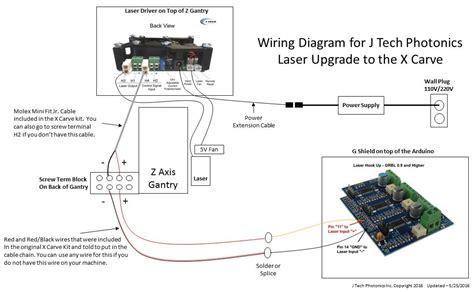 x carve laser diode x carve upgrade j tech photonics inc