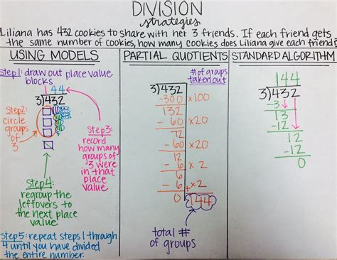 diagram division 5th grade all categories fourth grade weebly