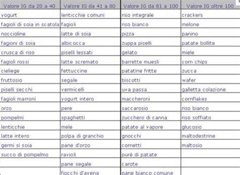 tabella valori glicemici alimenti la tabella degli alimenti con l indice glicemico pi 249 basso