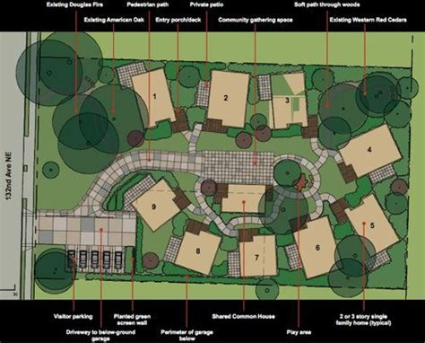 124 best pocket neighborhood site plans images on taltree eco village site plan community housing