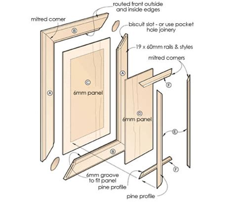 how to make a door home dzine kitchen how to make raised panel cabinet or cupboard doors