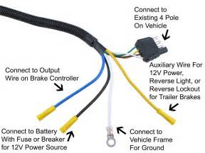 Ford 7 pin trailer wiring diagram 7way rv trailer connector wiring