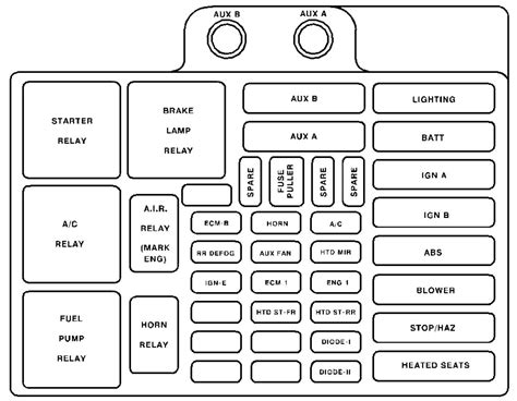 gmc mk1 1999 2000 fuse box diagram auto genius