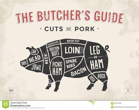 pork diagram poster cut of set poster butcher diagram scheme and guide