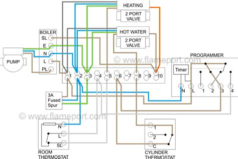 y plan wiring diagram with underfloor heating wiring