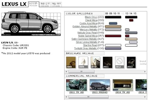 lexus lx touchup paint codes image galleries brochure and tv commercial archives