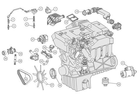 2000 mercedes c280 belt diagram 2000 free engine image