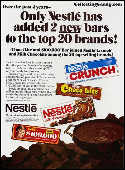 top 20 candy bars the nearly definitive history of nestle s choco lite plus collectingcandy