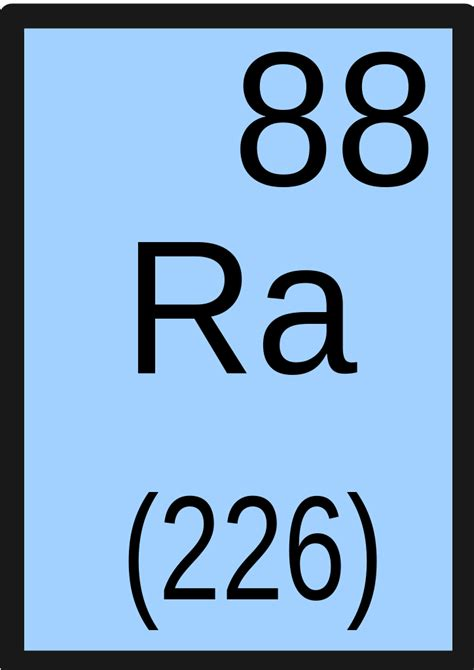 Ra Periodic Table by File Radium Svg Wikimedia Commons