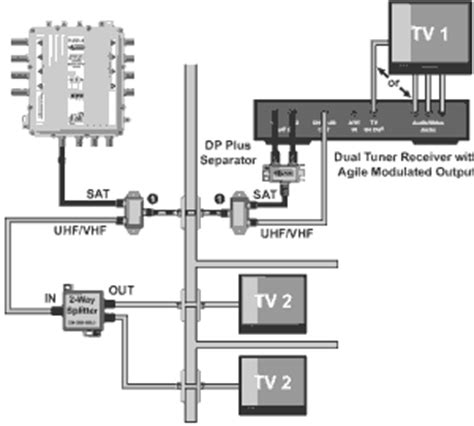 wiring diagram for satellite dishes wiring free engine