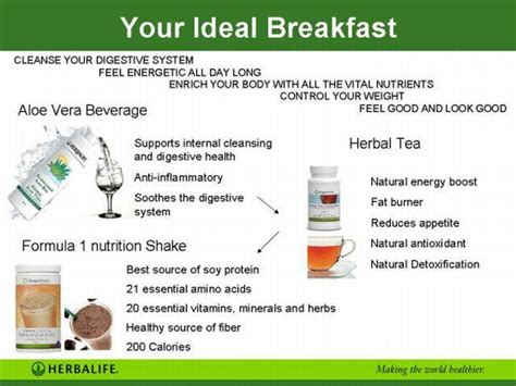 level 3 weight management and nutrition herbalife health motivation