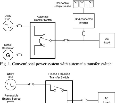 generac automatic transfer switch wiring diagram neosthess