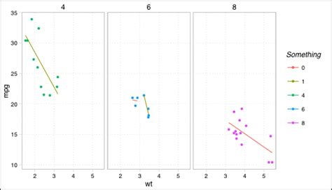 ggplot theme pander r removing elements from the legend in ggplot when