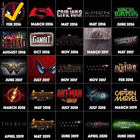Film Marvel Coming Soon | superhero films coming soon marvel cinematic universe