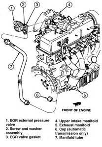 repair guides emission controls exhaust gas recirculation egr system autozone