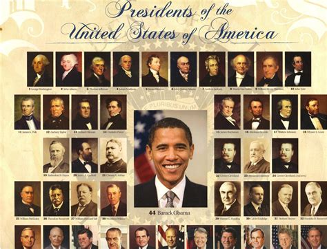 us presidents in chronological order it all
