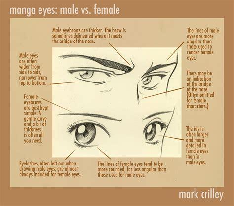 Male Vs Female Eyes | manga eyes male vs female by markcrilley on deviantart