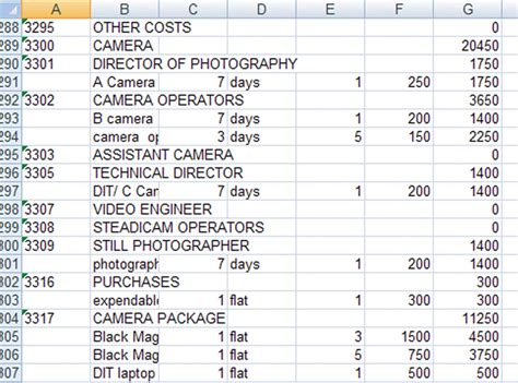 production budget template a plea for pre production videomaker