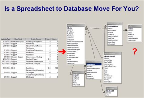Spreadsheet Database by Should You Convert Your Spreadsheet To A Database