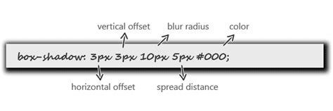 css layout offset how to create slick effects with css3 box shadow