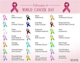 cancer ribbon color meanings you should cancer ribbon colors and meaning by