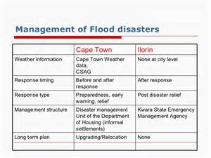 emergency response plan template for construction how to prepare for a disaster kit citizen logo flood