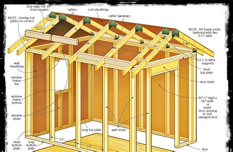 Shed Roof Advantages And Disadvantages Build Shed 8 X 12 Wood Shed Plans Free