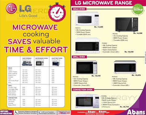 Microwave Lg Ms2342b lg microwave cooking and timing for cooking 171 synergyy