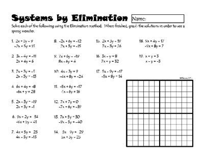 Elimination Method Worksheet by Systems Of Linear Equations By Elimination From Dawnmbrown