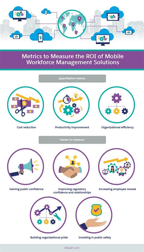 mobile workforce management solutions your sure mobile workforce management sheet